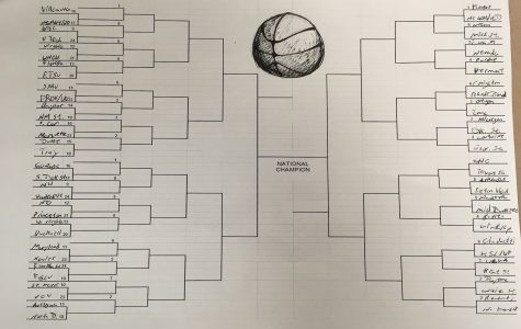 Opinion: Picks for NCAA Bracket- Round of 68