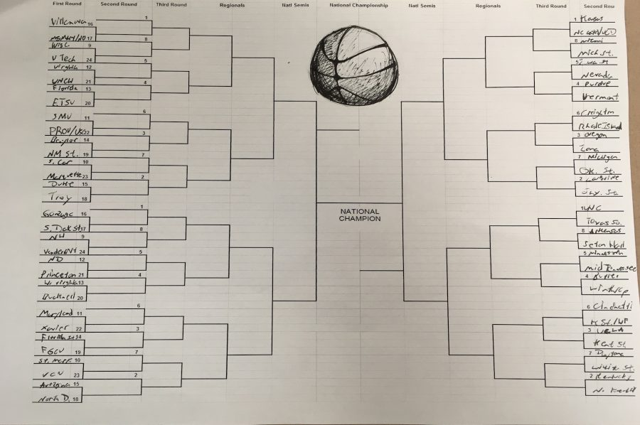 Opinion: Picks for NCAA Bracket- Round of 68
